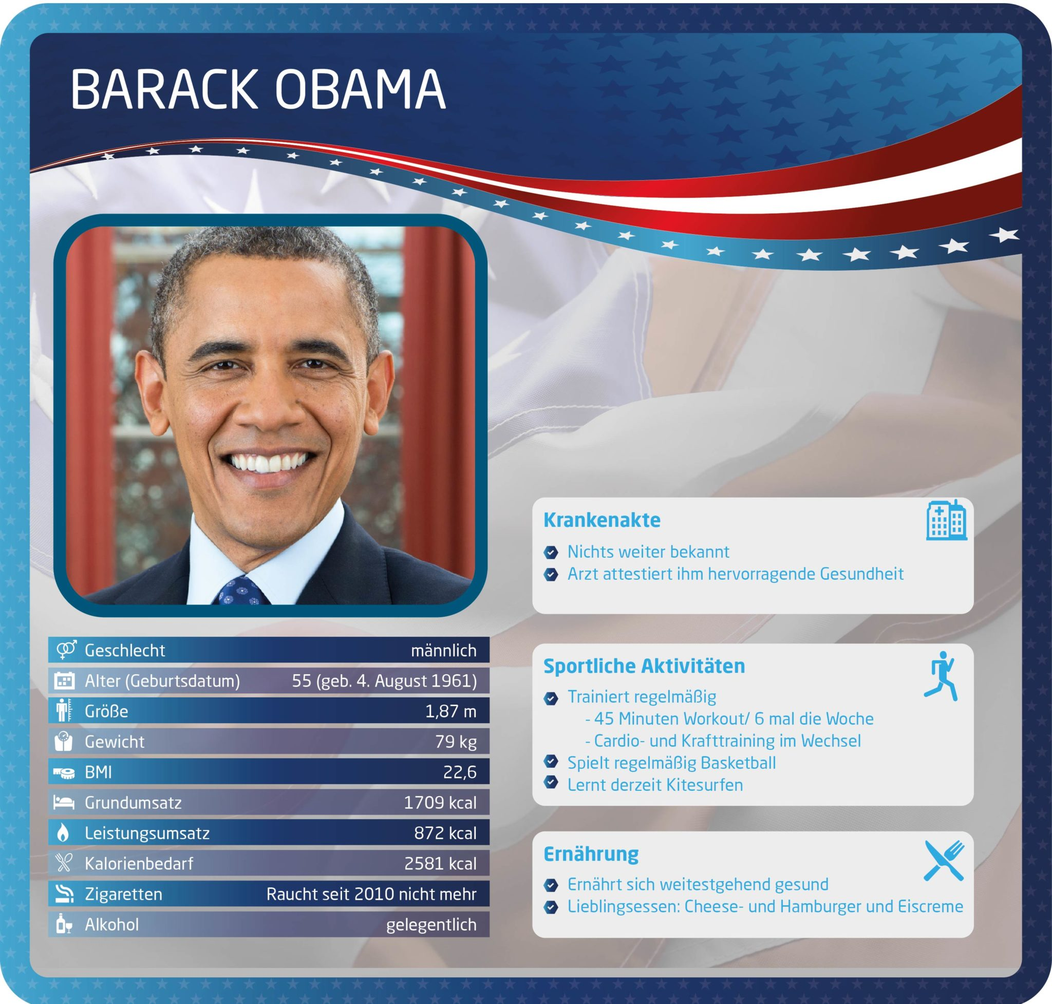 _ObamaTabelle
