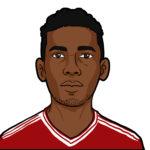 Jerome-Boateng-Bayern