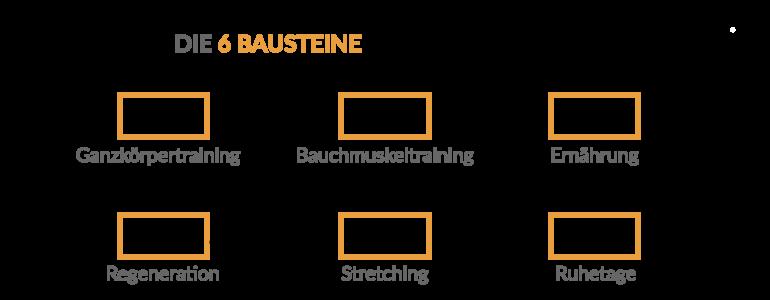 Trainingsplan sixpack